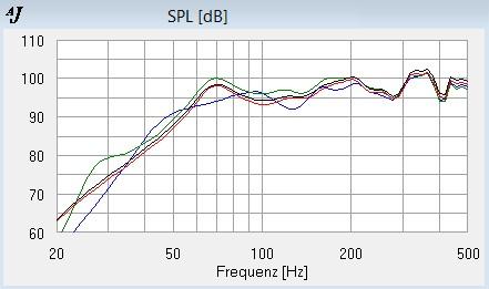 CC82 / Jericho 08 Bausatz im Angebot bei SpectrumAudio